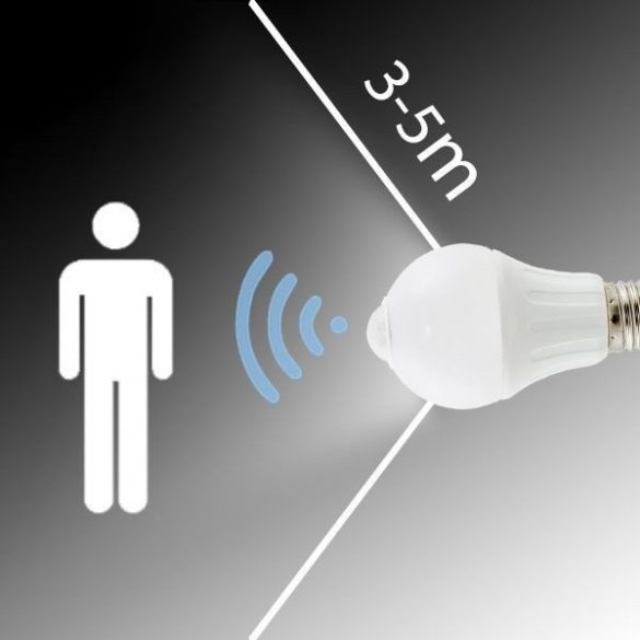 Aigostar LED Gömb izzó A60B E27 6W 280° Meleg fehér mozgásérzékelős