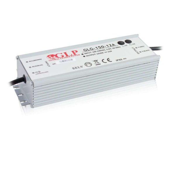 GLP Led tápegység GLG-150-24 151.2W 24V 6.3A IP67