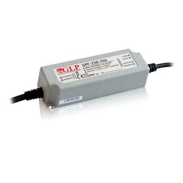 GLP Led tápegység GPF-D25-C350 dimmelhető 25.2W 44-72V 350mA
