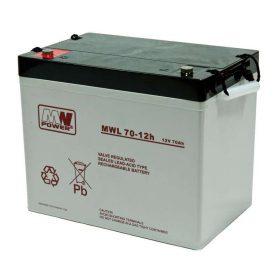 MW Power Akkumulátorok