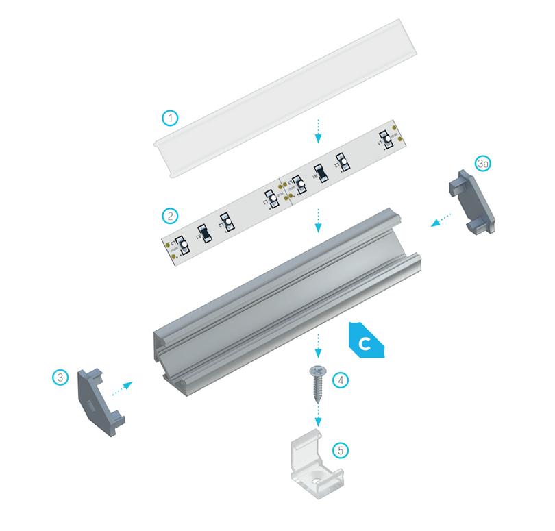 A világítási rendszer elemeinek szerelési sémája a C szögprofil és (1) BASIC burkolat, (2) LED csíkok , (3) lyukkal ellátott végsapkák, (3a) lyukak nélküli végsapkák (4) egy rögzítőcsavar, (5) CH rögzítőkeret segítségével